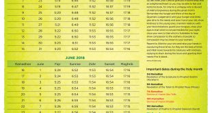 1st Night of Ramadhan – Expected Wednesday 16th May – Dua for New Moon – Calendars